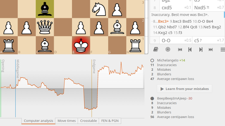 Image result for chess analysis online